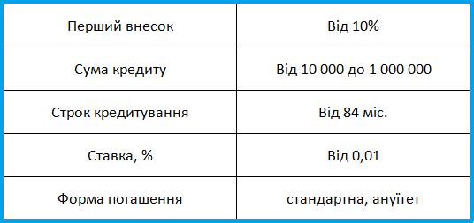 кредитование 3.png